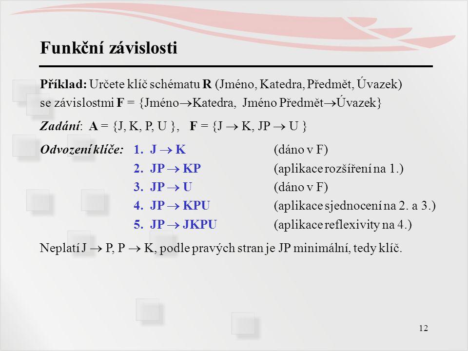 12 Funkční závislosti Příklad: Určete klíč schématu R (Jméno, Katedra, Předmět, Úvazek) se závislostmi F = {Jméno  Katedra, Jméno Předmět  Úvazek} Z