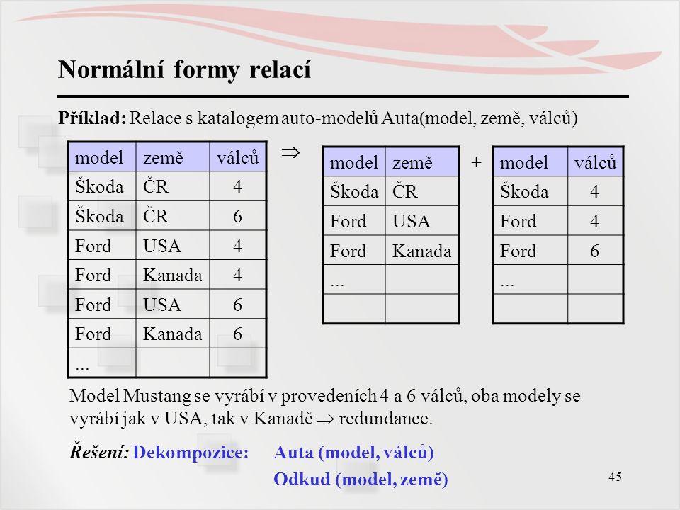 45 Normální formy relací Příklad: Relace s katalogem auto-modelů Auta(model, země, válců)  modelzeměválců ŠkodaČR4 ŠkodaČR6 FordUSA4 FordKanada4 Ford