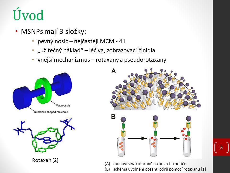 """Úvod MSNPs mají 3 složky: pevný nosič – nejčastěji MCM - 41 """"užitečný náklad"""" – léčiva, zobrazovací činidla vnější mechanizmus – rotaxany a pseudorota"""
