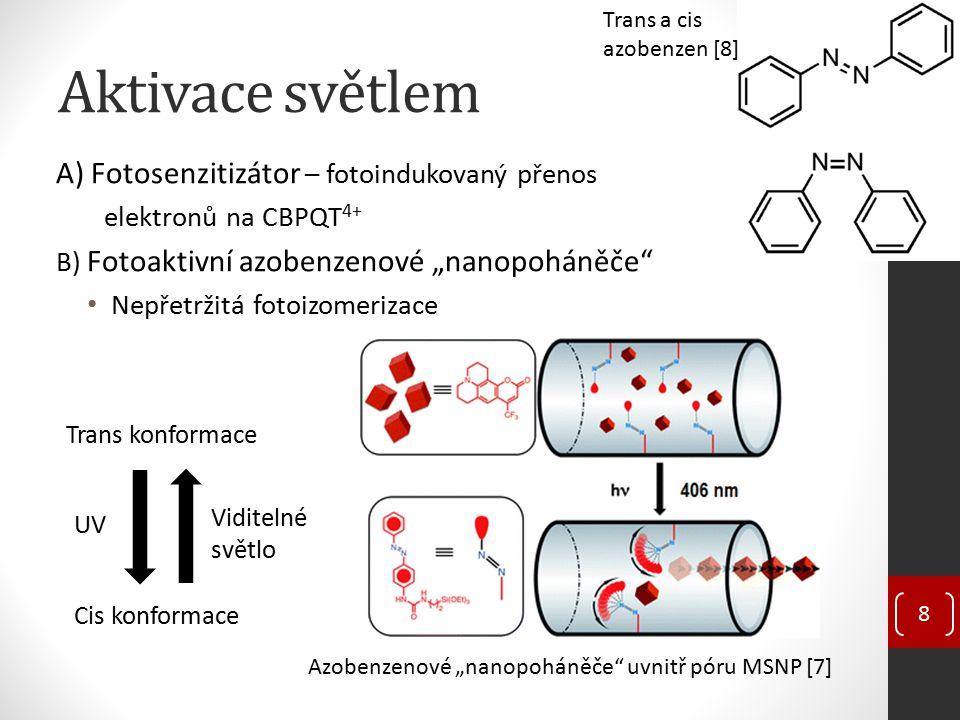 pH aktivace ve vodě Supramolekulární systém uzávěr - α-CD (cyklodextrin) stonek – obsahuje anilínové skupiny 9 Uvolnění léčiva z duté mezoporézní SNP pomocí pH [10] Protonace dusíkových atomů při nižším pH – snížení vazebné afinity α-cyklodextrin [9]