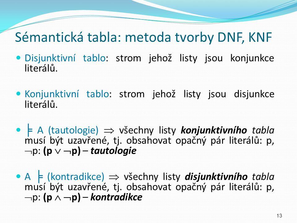 Sémantická tabla: metoda tvorby DNF, KNF Disjunktivní tablo: strom jehož listy jsou konjunkce literálů. Konjunktivní tablo: strom jehož listy jsou dis