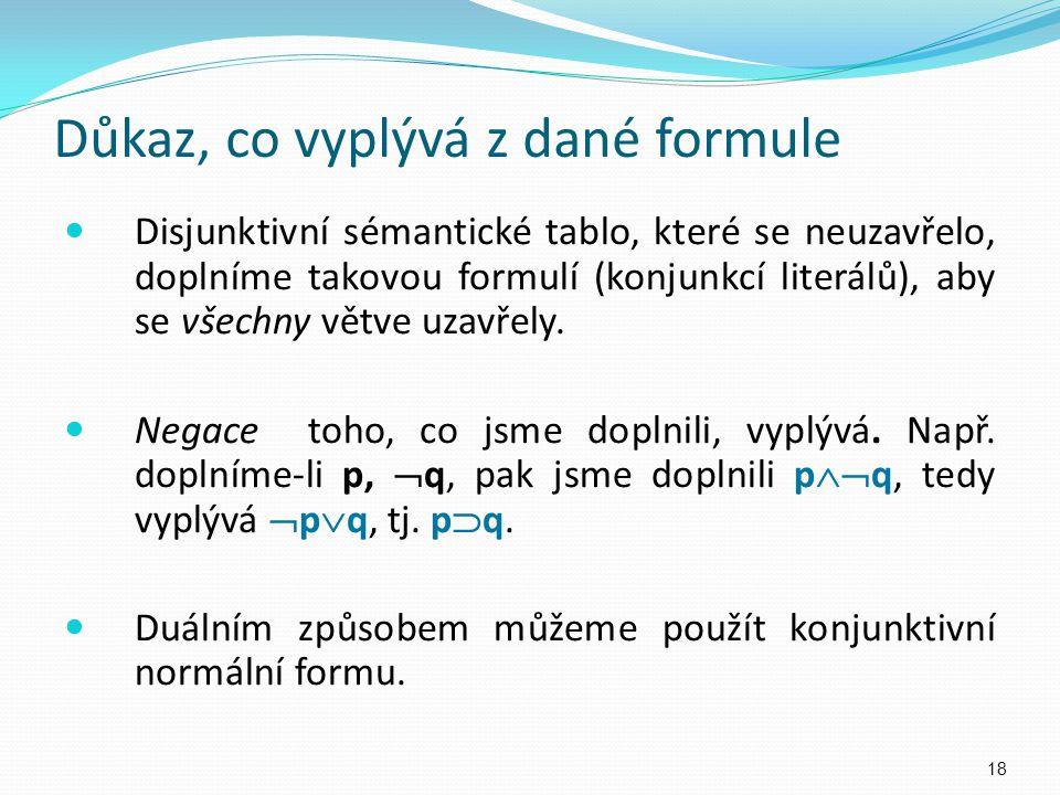 Důkaz, co vyplývá z dané formule Disjunktivní sémantické tablo, které se neuzavřelo, doplníme takovou formulí (konjunkcí literálů), aby se všechny vět
