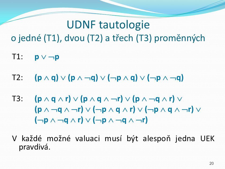 UDNF tautologie o jedné (T1), dvou (T2) a třech (T3) proměnných T1:p   p T2: (p  q)  (p   q)  (  p  q)  (  p   q) T3:(p  q  r)  (p  q