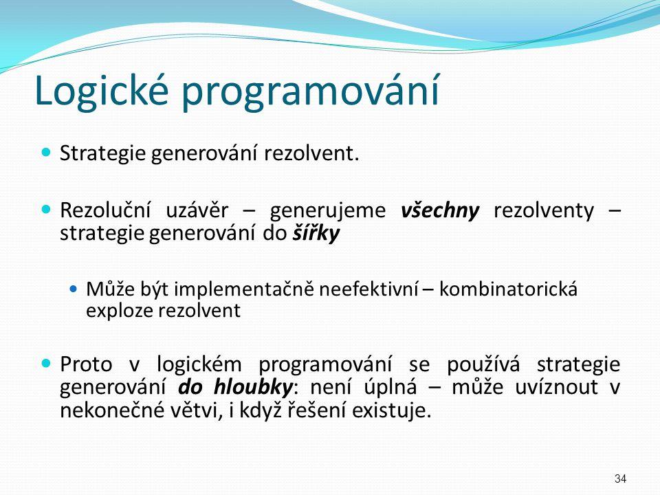 Logické programování Strategie generování rezolvent. Rezoluční uzávěr – generujeme všechny rezolventy – strategie generování do šířky Může být impleme