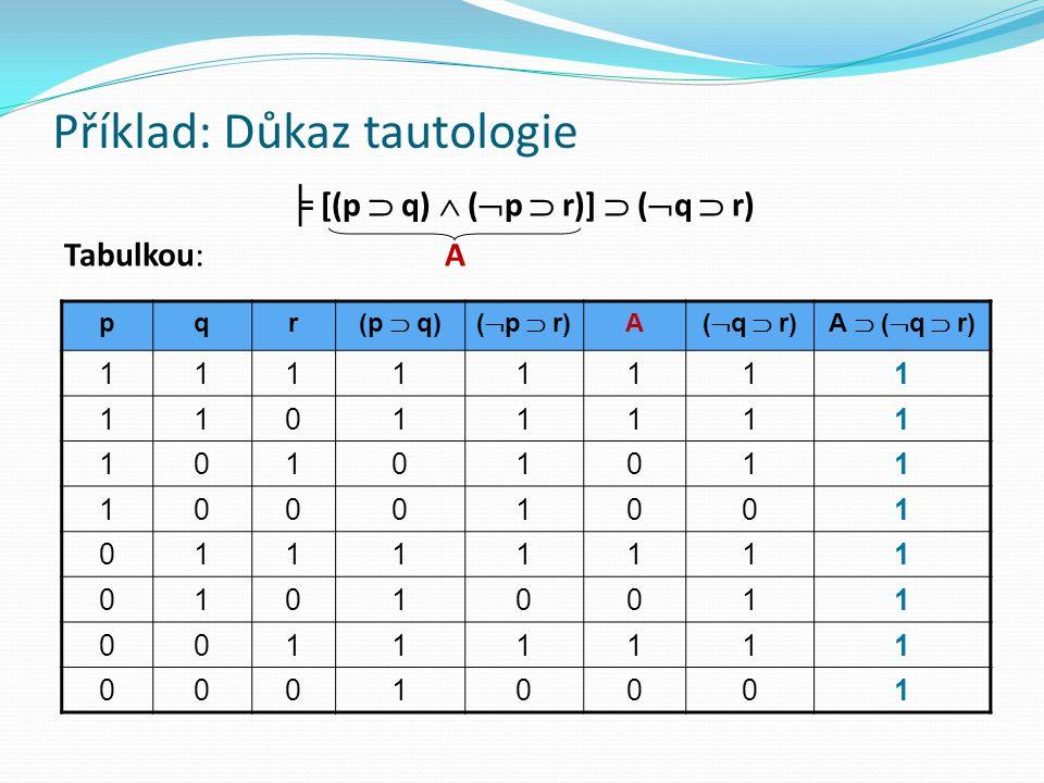 Příklad: Důkaz tautologie ╞ [(p  q)  (  p  r)]  (  q  r) Tabulkou: A pqr (p  q)(  p  r) A (  q  r)A  (  q  r) 11111111 11011111 1010101