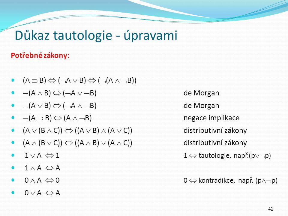 Důkaz tautologie - úpravami Potřebné zákony: (A  B)  (  A  B)  (  (A   B))  (A  B)  (  A   B)de Morgan  (A  B)  (  A   B)de Morgan