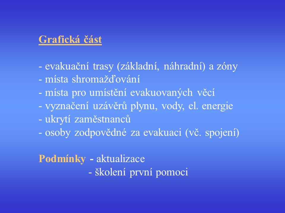 Zabezpečení evakuace 1.Pořádkové - orgány Policie ČR - městská policie 2.