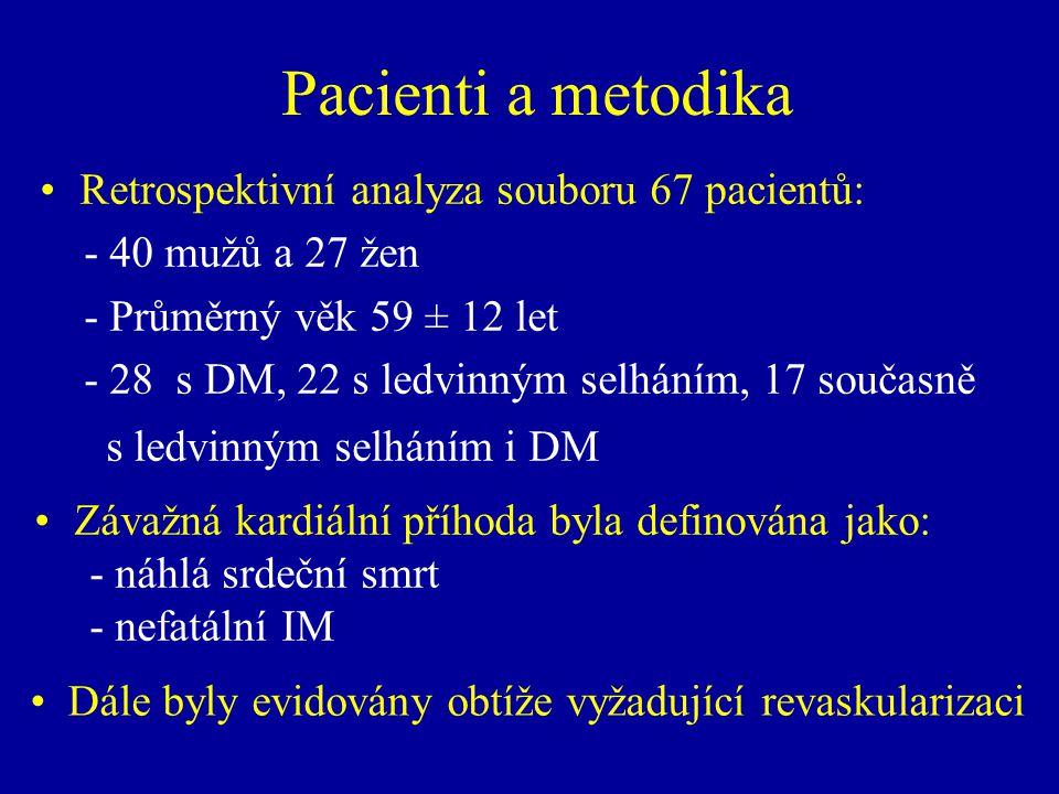 Metodika: Zátěžový perfuzní SPECT 2-detektorová kamera Siemens ECAM Bicykl.ergometrie nebo farmakol.zátěž Automatická kvantifikafe perfuze a funkce levé komory (program 4D-MSPECT): - Sumační zátěžové skóre (SSS) - Sumační rozdílové skóre (SDS) - Pozátěžová ejekční frakce (EF) - Klidová ejekční frakce (EF)