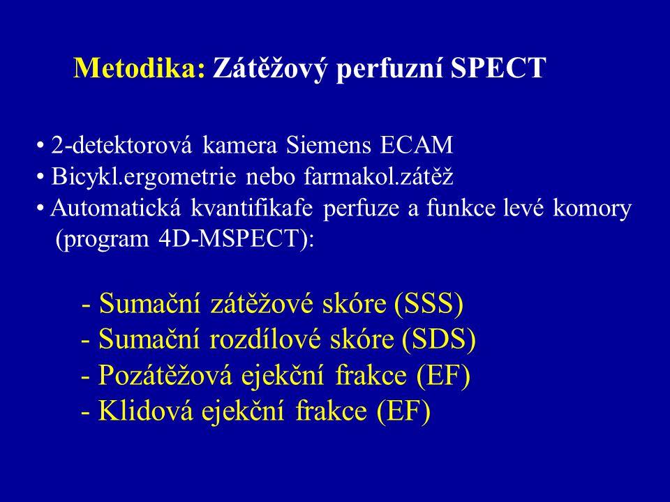 PET/CT Siemens Biograph 16 Není nutné podávat kontrastní látku, akvizice cca 30 sec EKG-gating pro získání obrazů ve stejné fázi end-diastoly Software pro identifikaci a kvantifikaci kalcifikovaných lézí Metodika: CT stanovení Ca skóre Kategorie s příslušným rizikem dle hodnoty Ca skóre: - normální nález (Ca skóre = 0) - minimální (Ca skóre = 1-10) - mírné (Ca skóre = 11-100) - střední (Ca skóre = 101-400) - vysoké riziko (Ca skóre > 400)