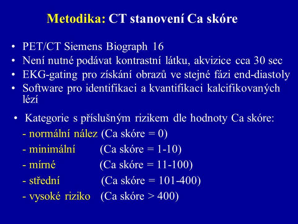 CAC score = 1803 52letý diabetický pacient.Dilatační KMP SKG: subtot.