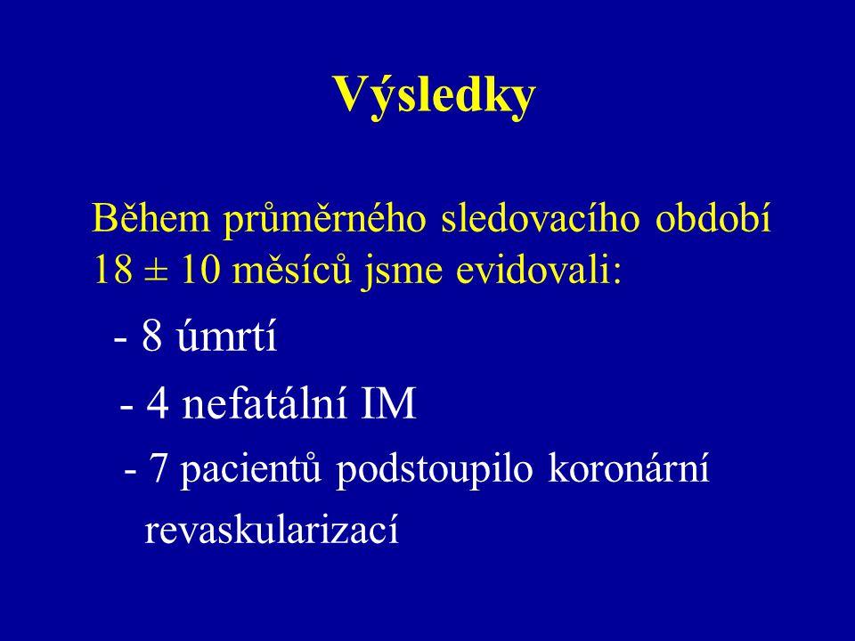 Incidence závažné kardiální příhody u diabetiků (DM), dialyzovaných pacientů (CHSL-HD) a při kombinaci obou onemocnění.