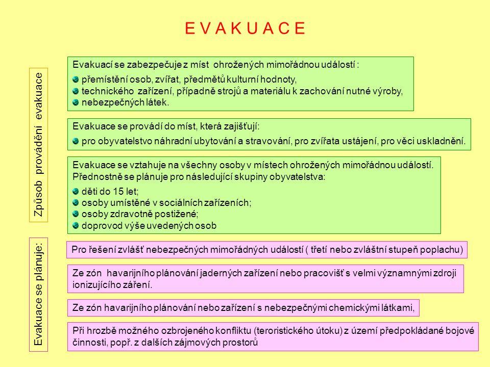 E V A K U A C E Způsob provádění evakuace Evakuací se zabezpečuje z míst ohrožených mimořádnou událostí : přemístění osob, zvířat, předmětů kulturní h