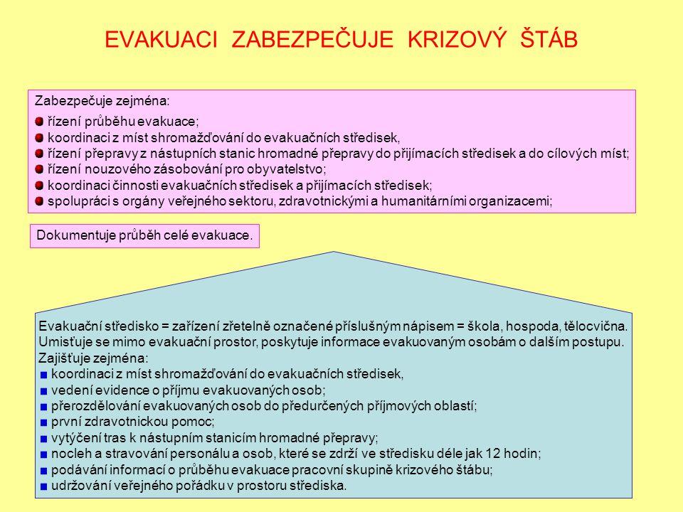 EVAKUACI ZABEZPEČUJE KRIZOVÝ ŠTÁB Zabezpečuje zejména: řízení průběhu evakuace; koordinaci z míst shromažďování do evakuačních středisek, řízení přepr