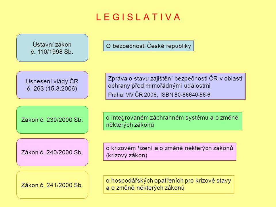 L E G I S L A T I V A Zákon č. 239/2000 Sb. Zákon č. 240/2000 Sb. Zákon č. 241/2000 Sb. o integrovaném záchranném systému a o změně některých zákonů o