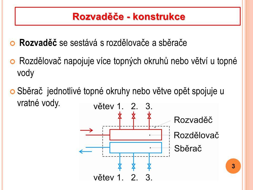 Rozvaděč se sestává s rozdělovače a sběrače Rozdělovač napojuje více topných okruhů nebo větví u topné vody Sběrač jednotlivé topné okruhy nebo větve