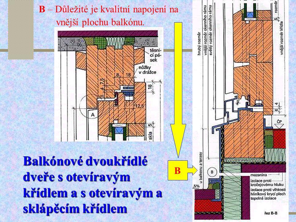 Okna a balkónové dveře s otevíravým křídlem A – Na místě vnějšího srazu křídel se nechává spára o šířce 1 mm. Spára zabraňuje kapilárnímu působení při
