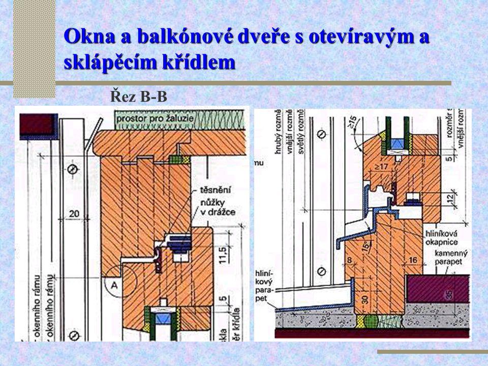 Okna a balkónové dveře s otevíravým a sklápěcím křídlem Brzdící zařízení zabraňuje tomu, aby se sklopné okno při průvanu zabouchlo. Křídlo je v obou d