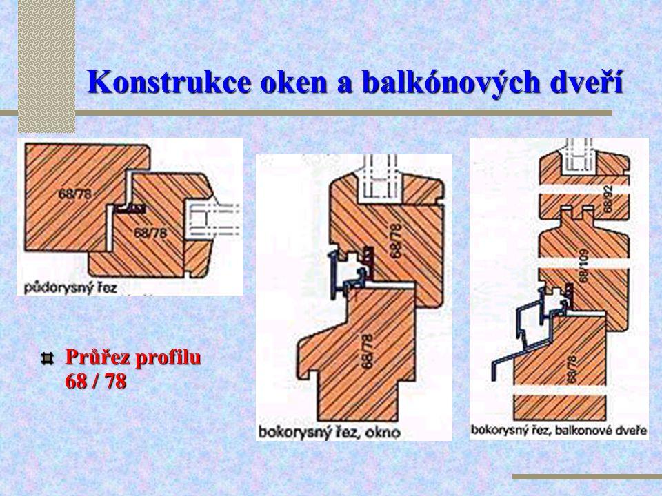 Konstrukce oken a balkónových dveří DIN 68 121 udává průřezy profilů pro jednoduchá i zdvojená okna a balkónové dveře. Tyto průřezy profilů slouží jak