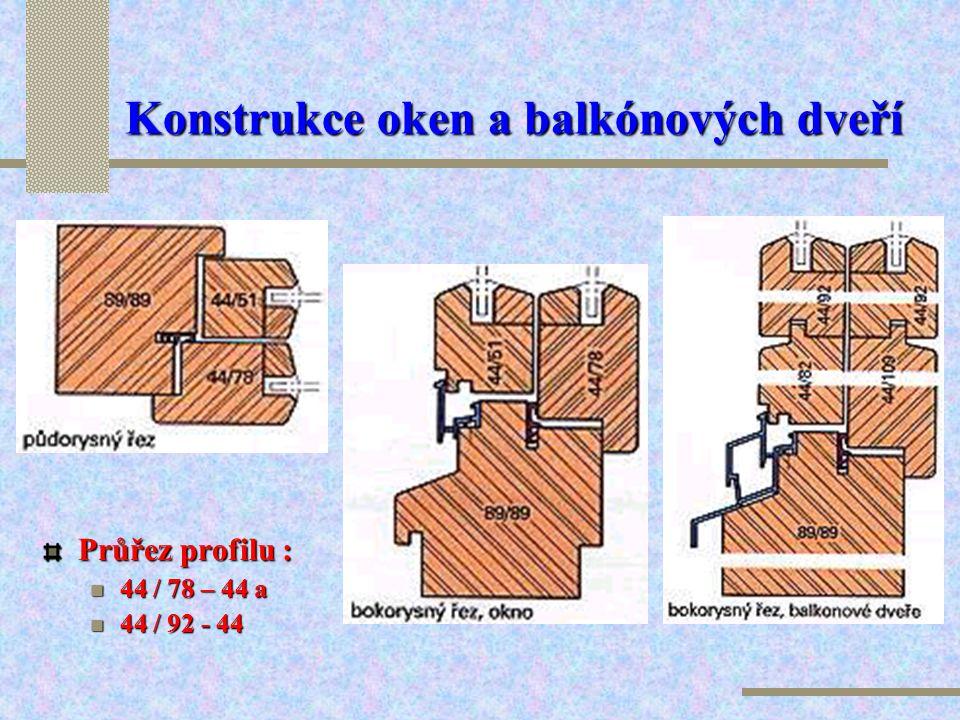 Konstrukce oken a balkónových dveří Průřez profilu 68 / 78