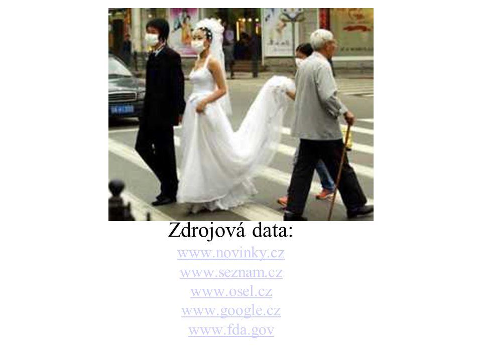 Zdrojová data: www.novinky.cz www.seznam.cz www.osel.cz www.google.cz www.fda.gov www.novinky.cz www.seznam.cz www.osel.cz www.google.cz www.fda.gov