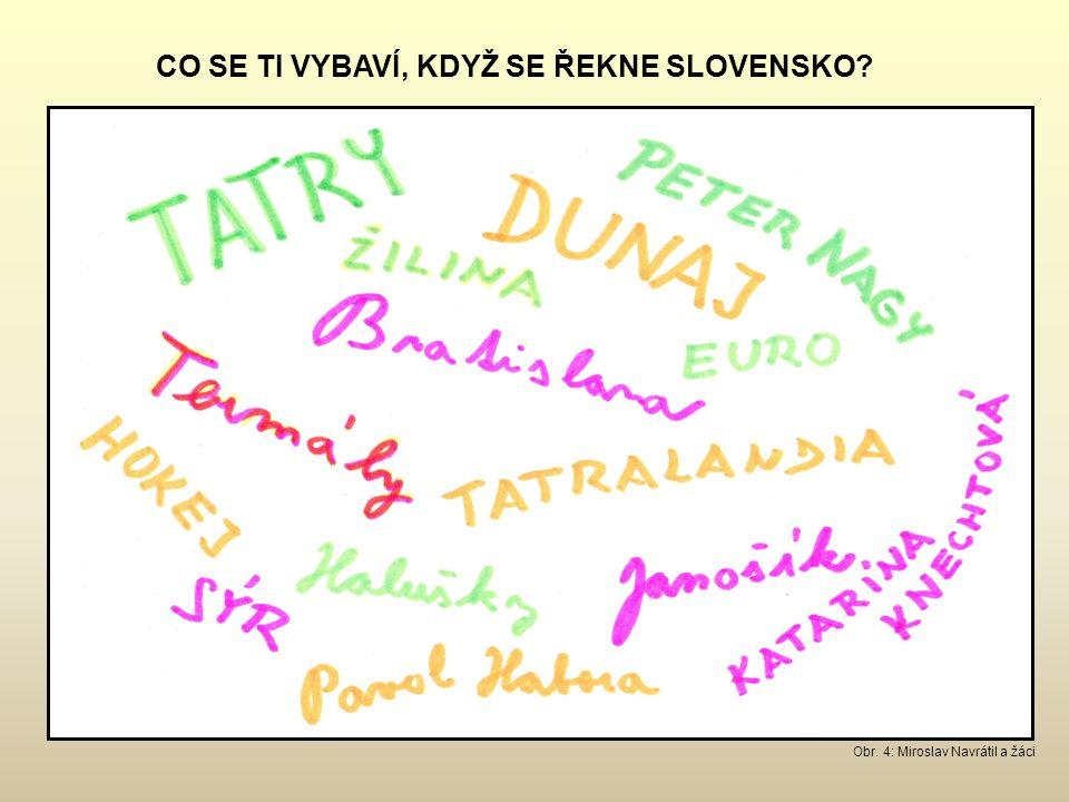CO SE TI VYBAVÍ, KDYŽ SE ŘEKNE SLOVENSKO? Obr. 4: Miroslav Navrátil a žáci