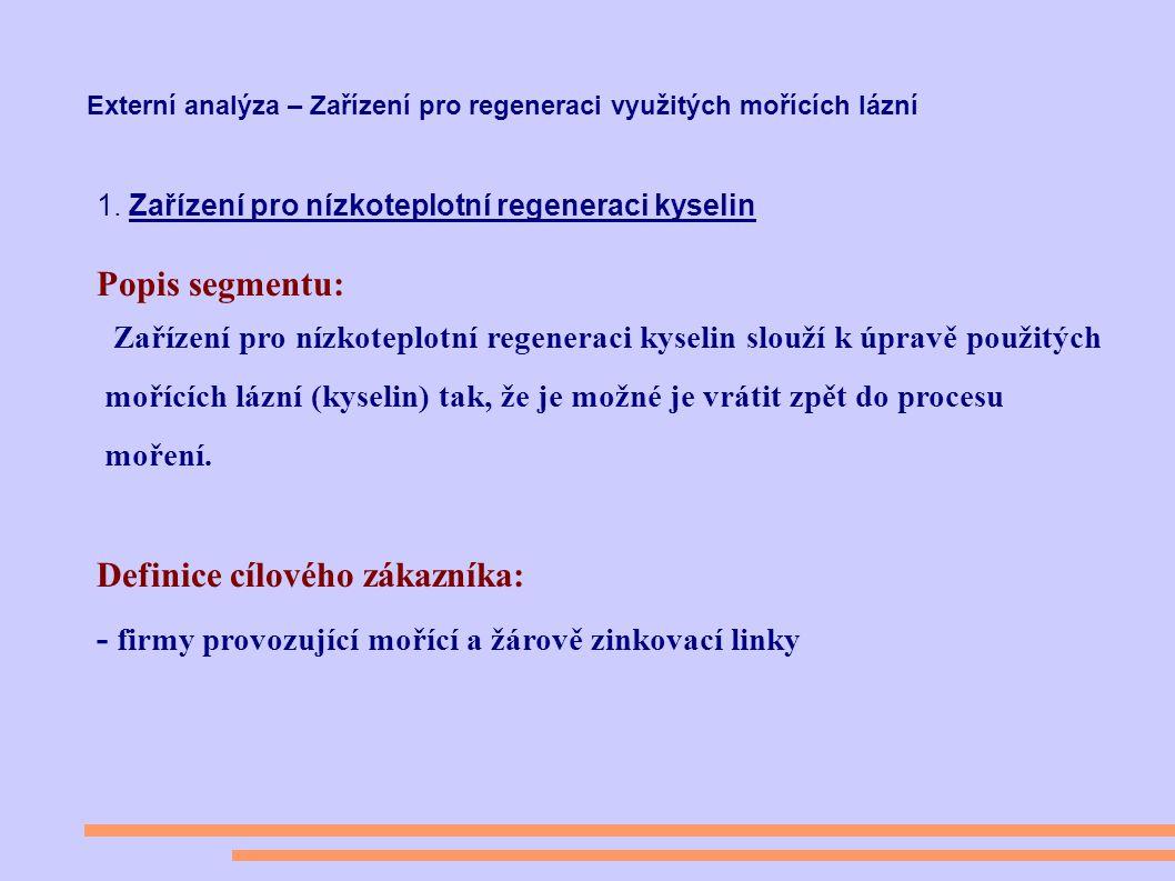 Externí analýza – Zařízení pro regeneraci využitých mořících lázní 1.