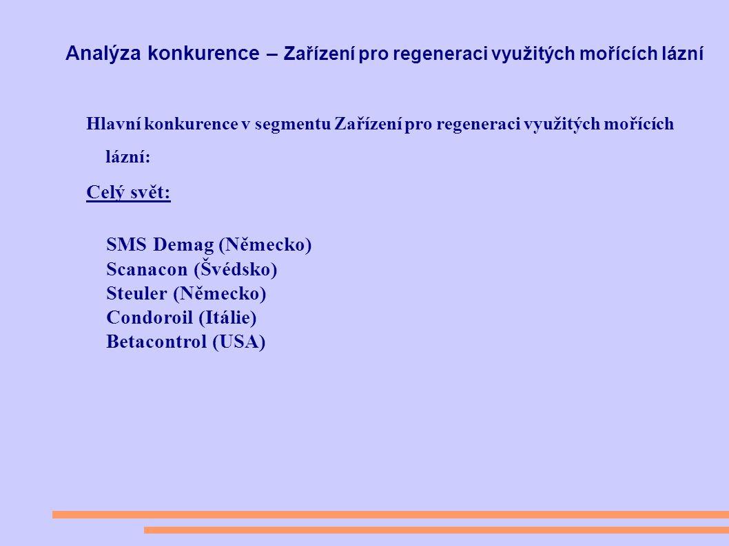 Hlavní konkurence v segmentu Zařízení pro regeneraci využitých mořících lázní: Celý svět: SMS Demag (Německo) Scanacon (Švédsko) Steuler (Německo) Condoroil (Itálie) Betacontrol (USA) Analýza konkurence – Zařízení pro regeneraci využitých mořících lázní