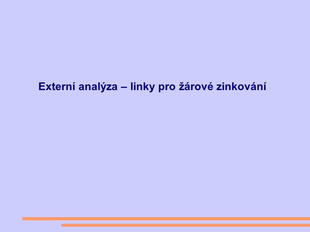Externí analýza – linky pro žárové zinkování