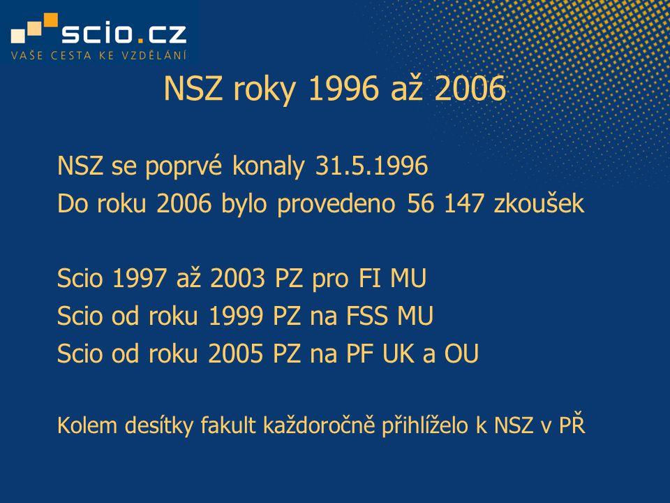 NSZ roky 1996 až 2006 NSZ se poprvé konaly 31.5.1996 Do roku 2006 bylo provedeno 56 147 zkoušek Scio 1997 až 2003 PZ pro FI MU Scio od roku 1999 PZ na FSS MU Scio od roku 2005 PZ na PF UK a OU Kolem desítky fakult každoročně přihlíželo k NSZ v PŘ