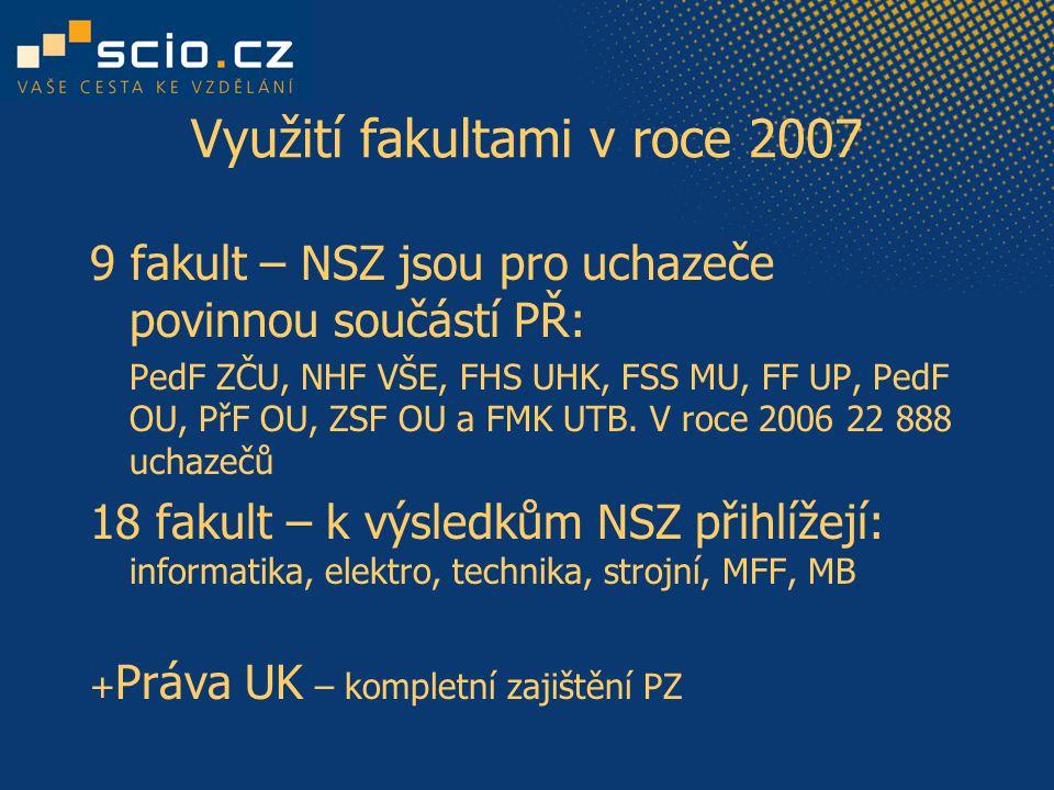 Využití fakultami v roce 2007 9 fakult – NSZ jsou pro uchazeče povinnou součástí PŘ: PedF ZČU, NHF VŠE, FHS UHK, FSS MU, FF UP, PedF OU, PřF OU, ZSF OU a FMK UTB.