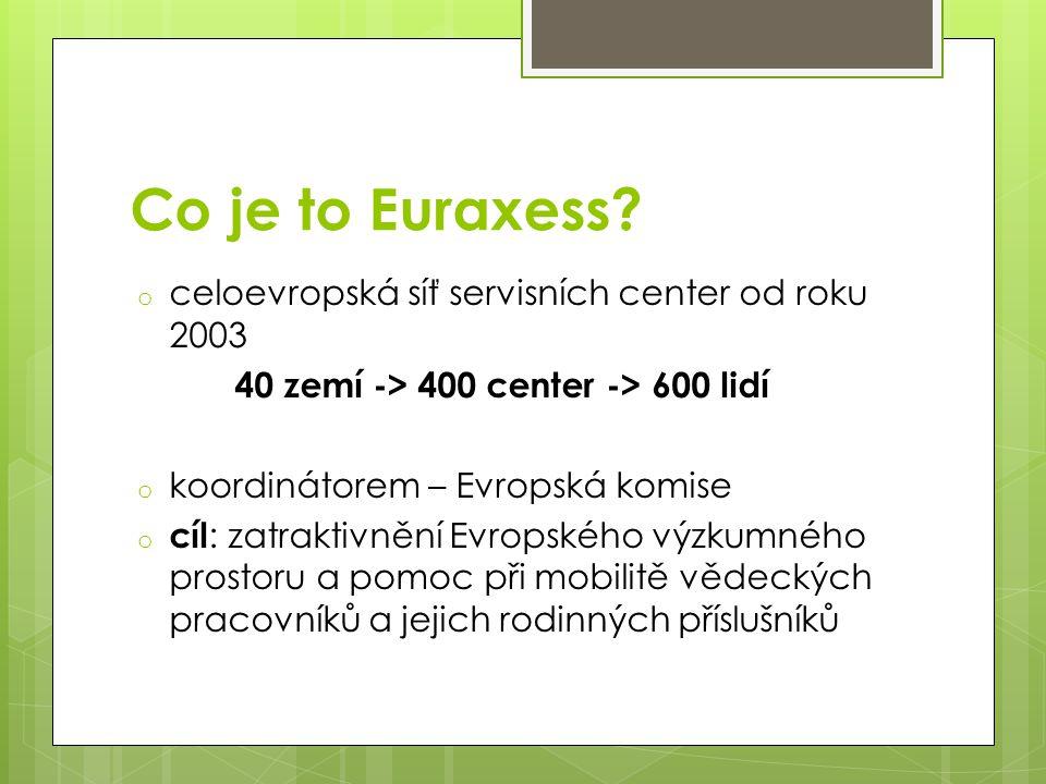 Euraxess Jobs  nabídka grantů nebo stipendií, jakož i volných pracovních pozic  9020 zaregistrovaných organizací  aktuálně v nabídce 5 702 pozic (nejvíce z Francie, VB, Německa)