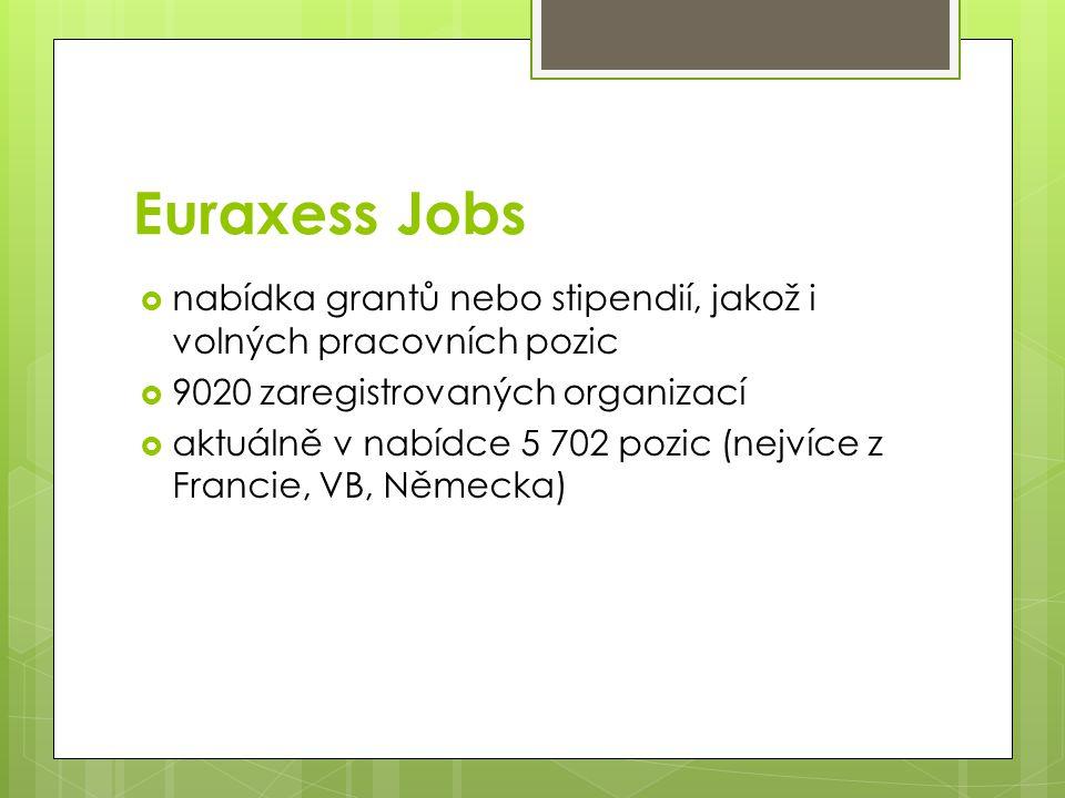 Euraxess Jobs  nabídka grantů nebo stipendií, jakož i volných pracovních pozic  9020 zaregistrovaných organizací  aktuálně v nabídce 5 702 pozic (n
