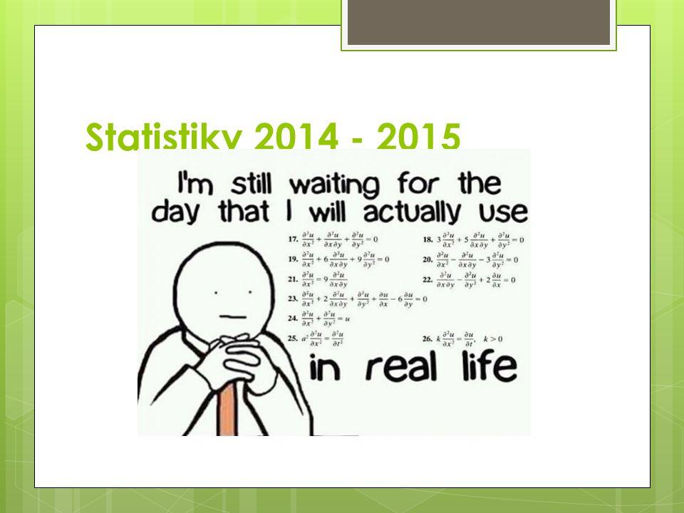 Statistiky 2014 - 2015