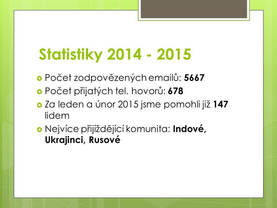  Počet zodpovězených emailů: 5667  Počet přijatých tel. hovorů: 678  Za leden a únor 2015 jsme pomohli již 147 lidem  Nejvíce přijíždějící komunit