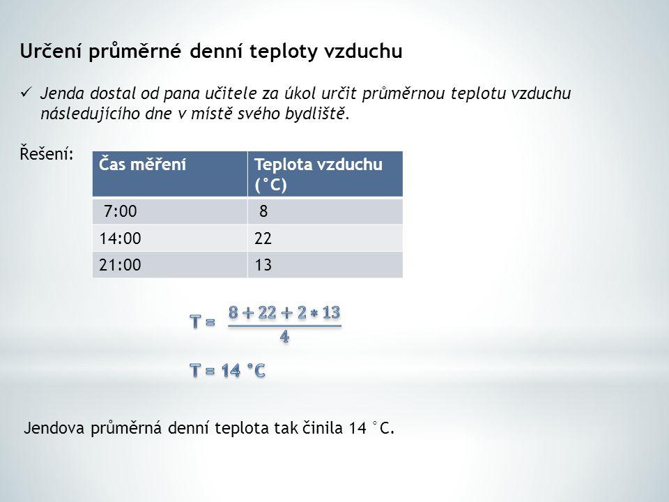 velký vliv na rozložení srážek v ČR má především nadmořská výška a také poloha místa vůči horským překážkám (návětří/závětří) nejméně srážek připadá na Podkrušnohoří – Žatecko, Lounsko (přes 400 mm) – jde o tzv.