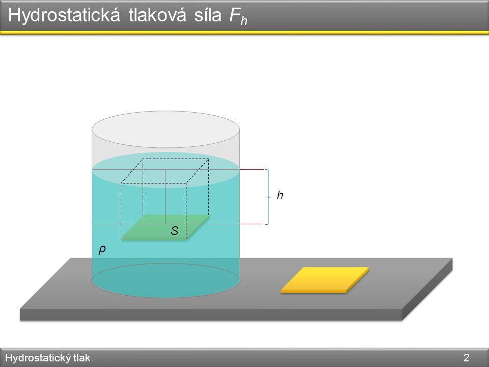 Hydrostatická tlaková síla F h Hydrostatický tlak 2 h S ρ