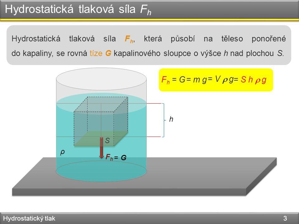 Hydrostatická tlaková síla F h Hydrostatický tlak 3 h S FhFh = G Hydrostatická tlaková síla F h, která působí na těleso ponořené do kapaliny, se rovná tíze G kapalinového sloupce o výšce h nad plochou S.