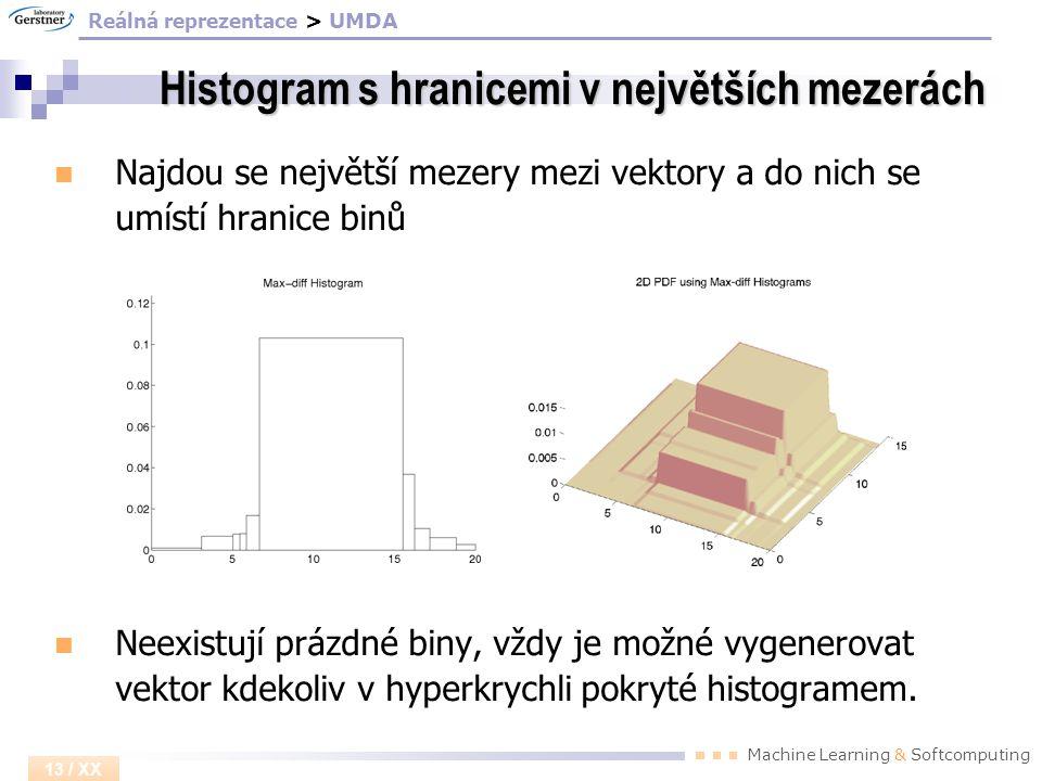 Machine Learning & Softcomputing 13 / XX Histogram s hranicemi v největších mezerách Najdou se největší mezery mezi vektory a do nich se umístí hranic