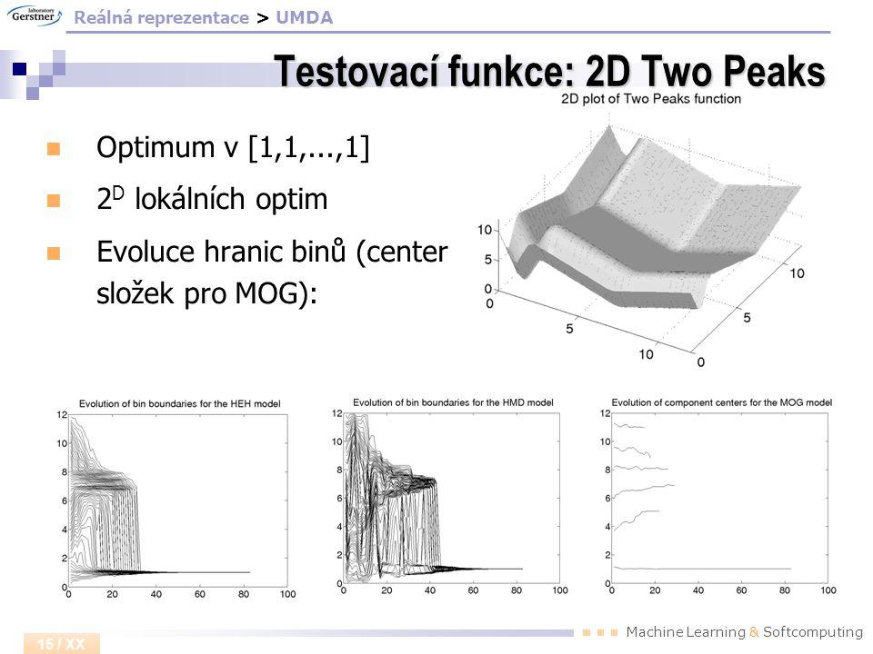 Machine Learning & Softcomputing 15 / XX Testovací funkce: 2D Two Peaks Optimum v [1,1,...,1] 2 D lokálních optim Evoluce hranic binů (center složek p