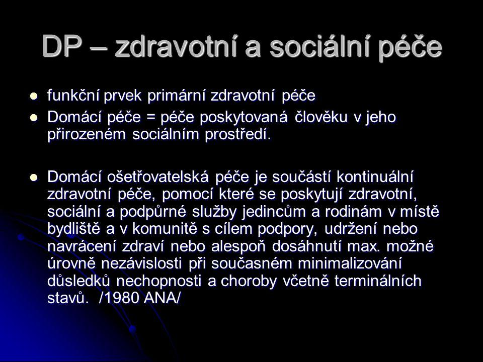 DP – zdravotní a sociální péče funkční prvek primární zdravotní péče funkční prvek primární zdravotní péče Domácí péče = péče poskytovaná člověku v je