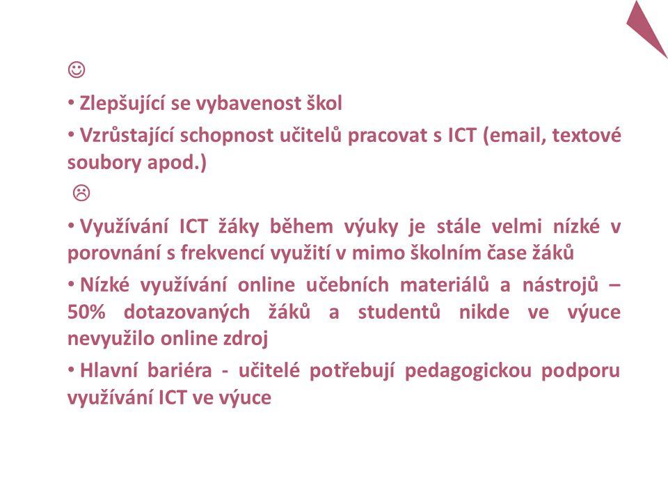 Zlepšující se vybavenost škol Vzrůstající schopnost učitelů pracovat s ICT (email, textové soubory apod.)  Využívání ICT žáky během výuky je stále velmi nízké v porovnání s frekvencí využití v mimo školním čase žáků Nízké využívání online učebních materiálů a nástrojů – 50% dotazovaných žáků a studentů nikde ve výuce nevyužilo online zdroj Hlavní bariéra - učitelé potřebují pedagogickou podporu využívání ICT ve výuce