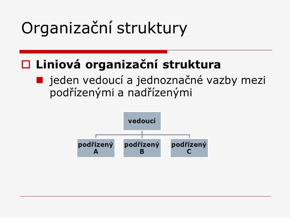 Organizační struktury  Liniová organizační struktura jeden vedoucí a jednoznačné vazby mezi podřízenými a nadřízenými vedoucí podřízený A podřízený B