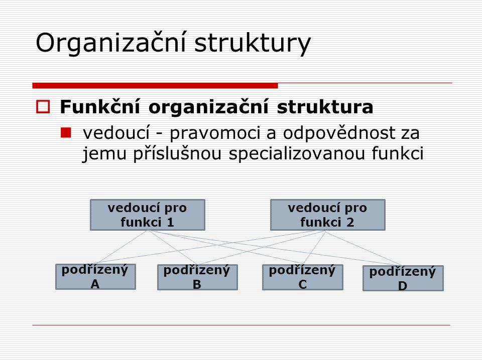 Organizační struktury  Funkční organizační struktura vedoucí - pravomoci a odpovědnost za jemu příslušnou specializovanou funkci vedoucí pro funkci 1 vedoucí pro funkci 2 podřízený D podřízený C podřízený B podřízený A