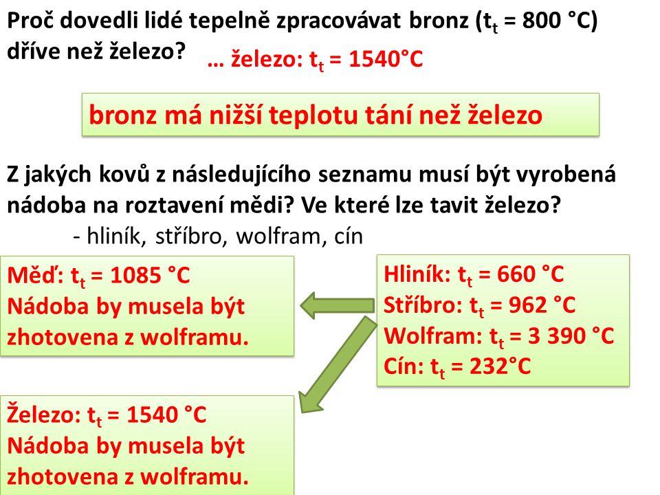 Z jakých kovů z následujícího seznamu musí být vyrobená nádoba na roztavení mědi? Ve které lze tavit železo? - hliník, stříbro, wolfram, cín Hliník: t