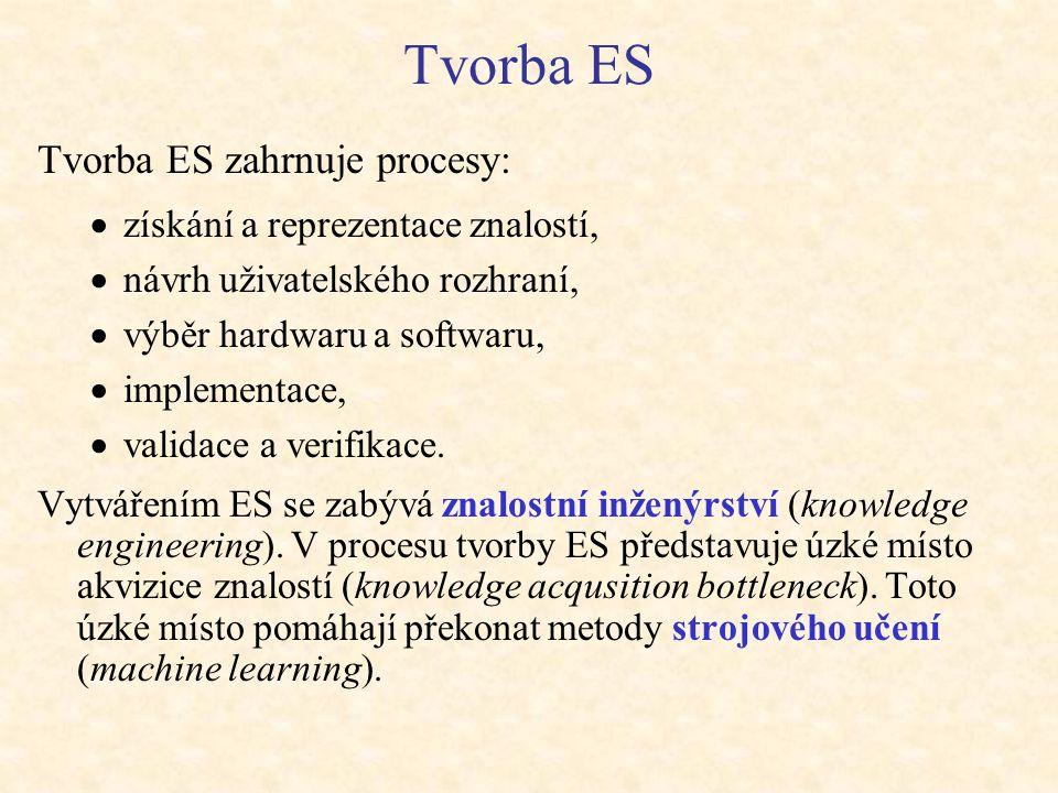 Typy ES: Problémově orientovaný ES: báze znalostí obsahuje znalosti z určitého oboru. Prázdný ES (shell): báze znalostí je prázdná. Diagnostický ES: j