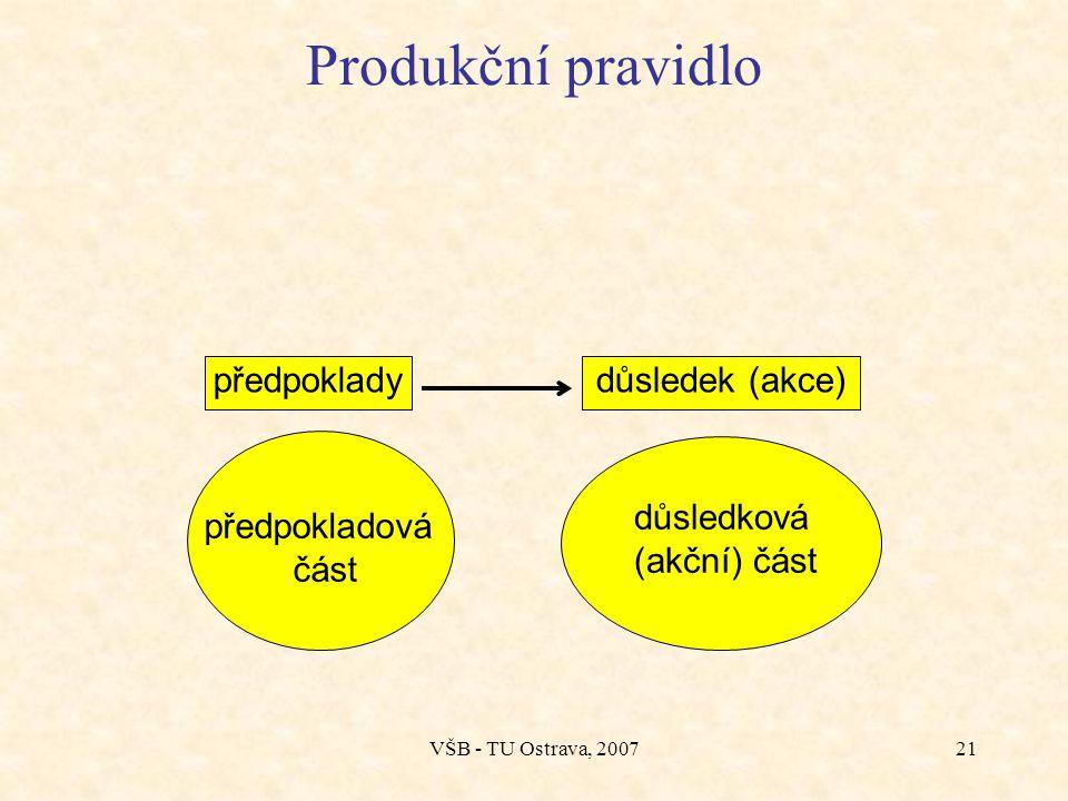 VŠB - TU Ostrava, 200720 Produkční (pravidlové) systémy Poskytují vhodnou strukturu na opis a provádění procesu prohledávání. Tři základní složky prod