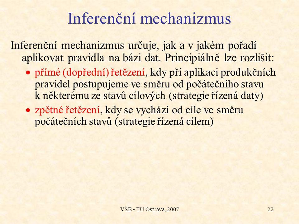 VŠB - TU Ostrava, 200721 Produkční pravidlo předpokladydůsledek (akce) důsledková (akční) část předpokladová část