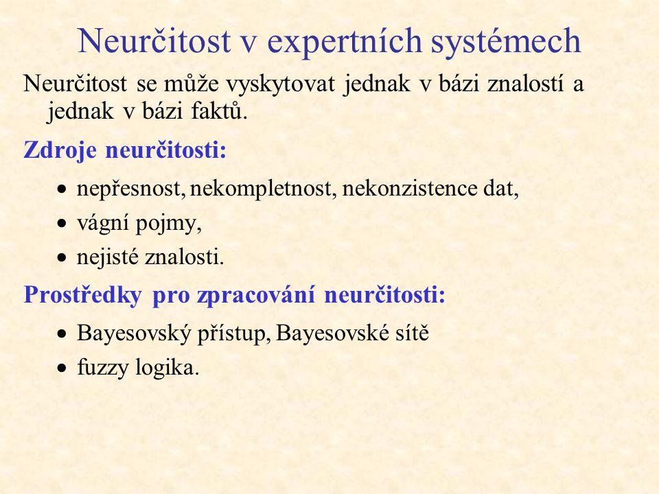 """Metody inference Dedukce – odvozování závěrů z předpokladů. Indukce – postup od specifického případu k obecnému. Heuristiky – pravidla """"zdravého rozum"""