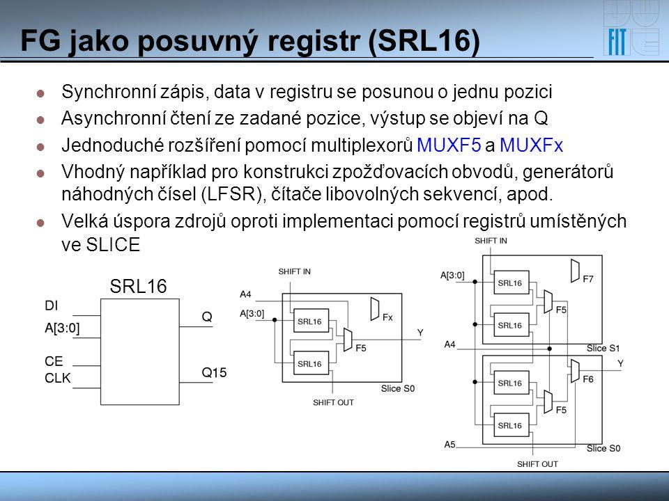 FG jako posuvný registr (SRL16) Synchronní zápis, data v registru se posunou o jednu pozici Asynchronní čtení ze zadané pozice, výstup se objeví na Q