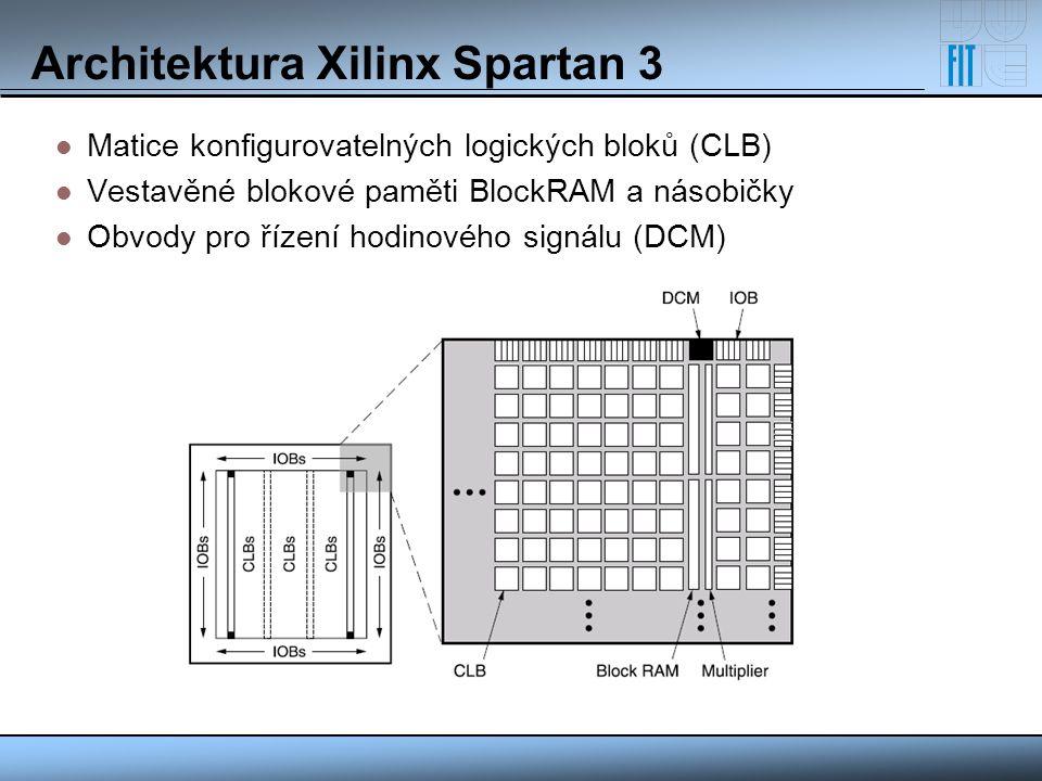 """CLB – Konfigurovatelný blok logiky Obsahuje 4 x SLICE (menší logické elementy) 2 x nezávislé """"carry řetězce pro konstrukci rychlých sčítaček Rychlé připojení k sousedním členům a připojení ke globální propojovací matici 192 - 8,320 CLB ve Spartan3"""
